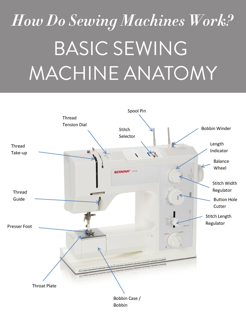 Sewing-Machines-Work