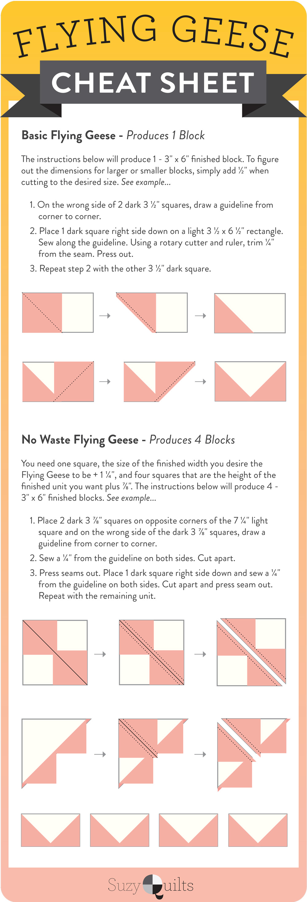 Flying_Geese_Infographic