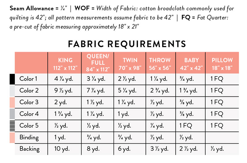 Fabric requirements for the Modern Fans quilt pattern
