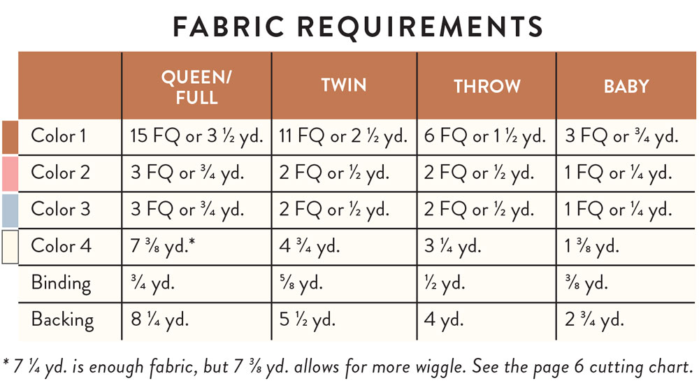 Mod Mountains Fabric Requirements