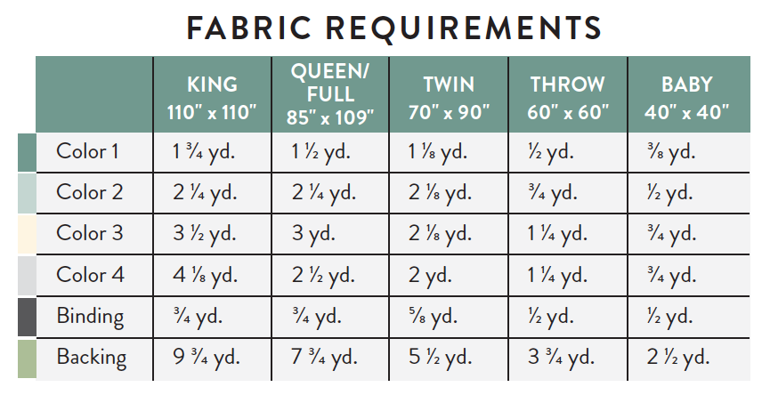 Reflections Quilt Pattern Fabric Requirements