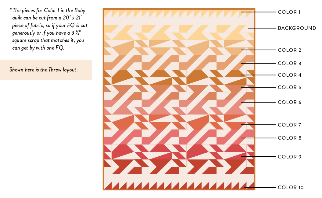 Voyage Quilt Fabric Layout